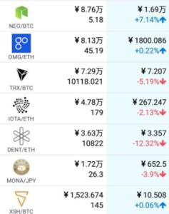 クリプトフォリオ 仮想通貨