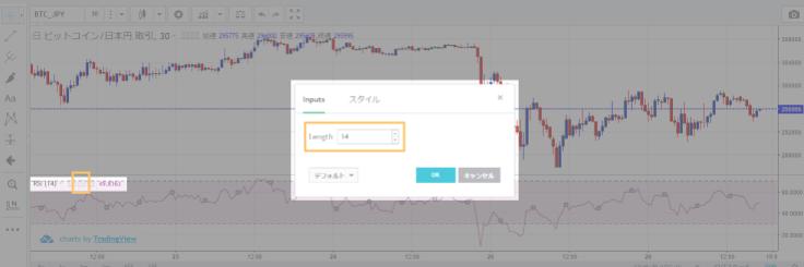 仮想通貨 テクニカル分析 初心者 ZAIF