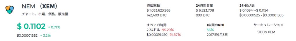 国内仮想通貨一覧 1年間の価格推移と将来性 NEM XEM ネム